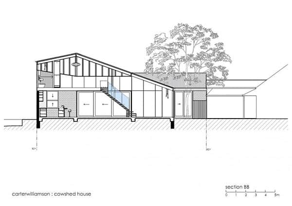Cowshed House-Carter Williamson Architects-31-1 Kindesign