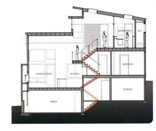 Zipper House-DeForest Architects-16-1 Kindesign