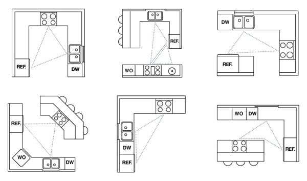Kitchen Layout Templates 6 Different Designs: Kitchen Designs For The Budding Chef